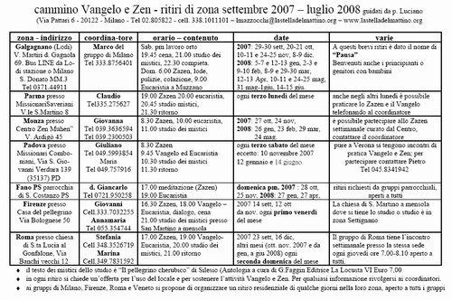 ritiri-zonali-2007-2008.jpg